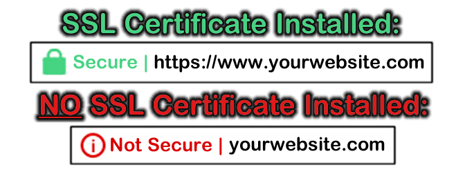 Web address display with SSL Certificate installed or no SSL Certificate installed.